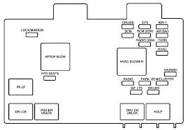 sunroof switch diagram wiring diagram and fuse panel diagram 94 Chevy Fuse Box Diagram saturn vue 2001 2004 fuse box diagram on sunroof switch diagram 94 chevy fuse block diagram
