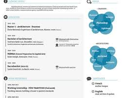 create cv via linkedin resume builder create cv via linkedin blogger creative cv resume creative resume resume and creative cv