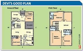 Top north facing house plan as per vastuThe vastu entrance by aditya kumar varman boloji