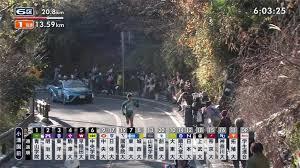 「箱根駅伝 2015」の画像検索結果