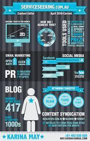 karina career accomplishments infographic visual resumes karina career accomplishments