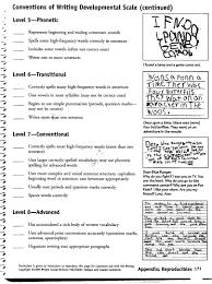 Pinterest     The world     s catalog of ideas    fantastic writing rubrics for kindergarten teach junkie