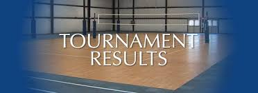 Image result for tournament results