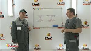 FULLEN POLYMER vs нарезки <b>бамперов</b> и подкрылок. Что ...