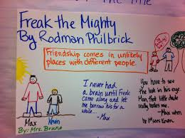 17 best ideas about freak the mighty reading using a poster as a pre write for a literary essay she started by