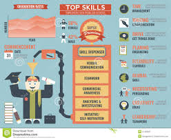 transferable clipart clipartfest top skills that employers seek