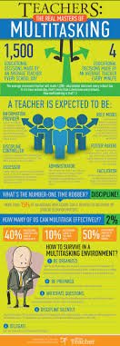 teachers the real masters of multitasking infographic teachers the real masters of multitasking infographic