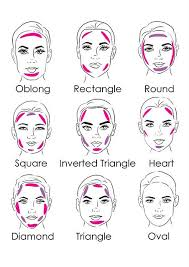 highlight and contour your face according to your face shape