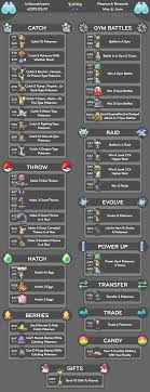 [Infographic] Pokemon Field Research Rewards - 2019 May & June ...