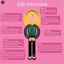 best images about interview interview therapy 17 best images about interview interview therapy and common interview questions