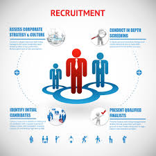 executive s recruiting recruitment experts the s white paper effective strategies to best s recruitment practices talent management