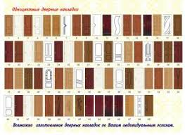 <b>Декоративные накладки</b> МДФ для металлических дверей ...