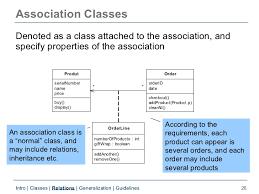 uml class diagram       association