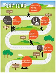 benefits of writing essays essay writing ideas topics and publishing tips  writing forward