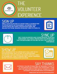 volunteer experience donorlynk volunteer experience