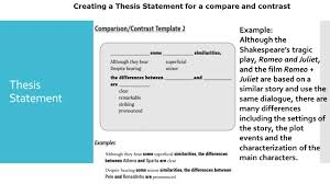 compare and contrast essay introduction hook hook your reader 5 creating a thesis statement for a compare and contrast