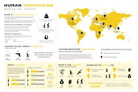 human trafficking infographic leena chanthyvong humantrafficking infographic reboot png