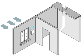 <b>Очистители</b> воздуха для квартиры – купить в Москве по цене от ...