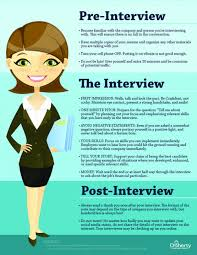 the stages of a successful job interview doherty the the 3 stages of a successful job interview before during and after
