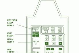 2005 ford f250 super duty fuse box diagram 2005 1999 ford f250 fuse box diagram 1999 image wiring on 2005 ford f250 super