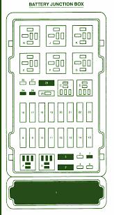 buss ssu fuse box 2006 taurus fuse box similiar ford taurus fuse location keywords taurus fuse box trailer wiring diagram