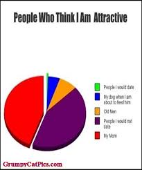 People Who Think I'm Attractive - Rage Comics - See Funny Images ... via Relatably.com