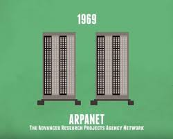 「Advanced Research Projects Agency Network」の画像検索結果