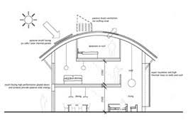 Eco House Plans   Smalltowndjs comEco House Plans Pictures Gallery