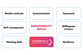 skills employers are looking for box diagram showing the seven essential employability skills