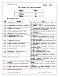 good essay writing friends  spm model essay spm model essays spm marking band tips for scoring high marks in examinations