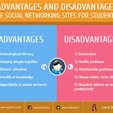 advantages of social networking essay   essayessay on advantages and disadvantages of social network at