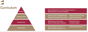 Phd Dissertation Assistance Vs Dissertation phd dissertation assistance vs dissertation