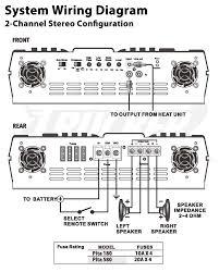 car amplifier wiring diagram installation car how to install a car amplifier diagram how auto wiring diagram on car amplifier wiring diagram