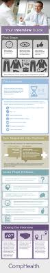 infographic improving your interview skills comphealth duringinterview infographic