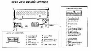 nissan radio wiring nissan image wiring diagram nissan car stereo wiring diagram nissan wiring diagrams on nissan radio wiring