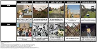 the boy in the striped pajamas by john boyne lesson plans the boy in the striped pajamas comparing the book to the film