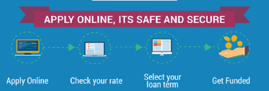 Guaranteed Unsecured Personal Loans Online Instant Approval