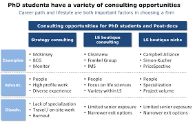 career services at the university of pennsylvania lsconsultingcompanies png