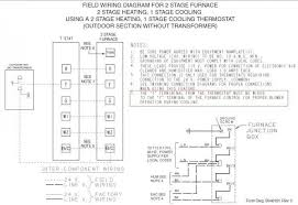 honeywell ac thermostat wiring diagram wiring diagram how to install a wifi thermostat out c wire thermostastic goodman ac thermostat wiring diagram