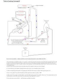 subaru vanagon wiring diagram subaru image wiring subaru engine diagram heater hoses subaru image on subaru vanagon wiring diagram