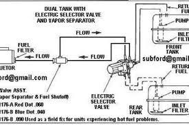 1989 ford f250 radio wiring diagram 1989 image engine diagram 06 mazda 3 petaluma on 1989 ford f250 radio wiring diagram