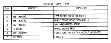 wiring diagram pinout for 07 ram radio dodgeforum com radio connectors wiring