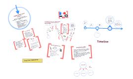 Copy of Master Thesis Proposal Presentation Prezi
