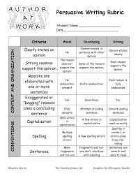 essay top persuasive essay topics persuasive essay topics good essay 1000 images about persuasive writing anchor charts top persuasive