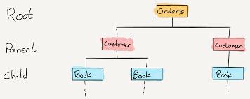 type essay online marketing audit bmw series type your essay online marketing audit bmw series type your