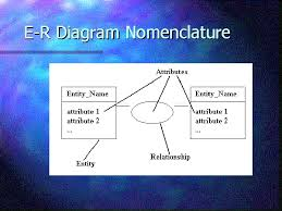 e r diagram nomenclature