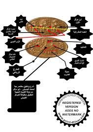 محمد الحسيني يقول ما هو حقيقة ميزان القسطاس المستقيم لدى العرب بمكة بالجاهلية وبصدر الإسلام لوزن النقود والذي تم ذكره بالقران الكريم والسنة المطهرة Images?q=tbn:ANd9GcQYzJDQcWGAKXvH8in8d_DgaTOhC6CP3oUfejKb2RotTiiLYYybhg