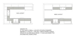 small u shaped kitchen design: kitchen design transitional u shaped modular kitchen designs india x u shaped kitchen designs  x small