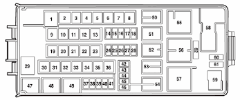 solved 2002 fuse box diagram for explorer xls fixya clifford224 766 gif