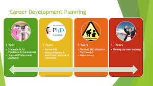 past present future career planning i was presenting my own future career planning in career development class 13 zulhijjah 1434 18 2013